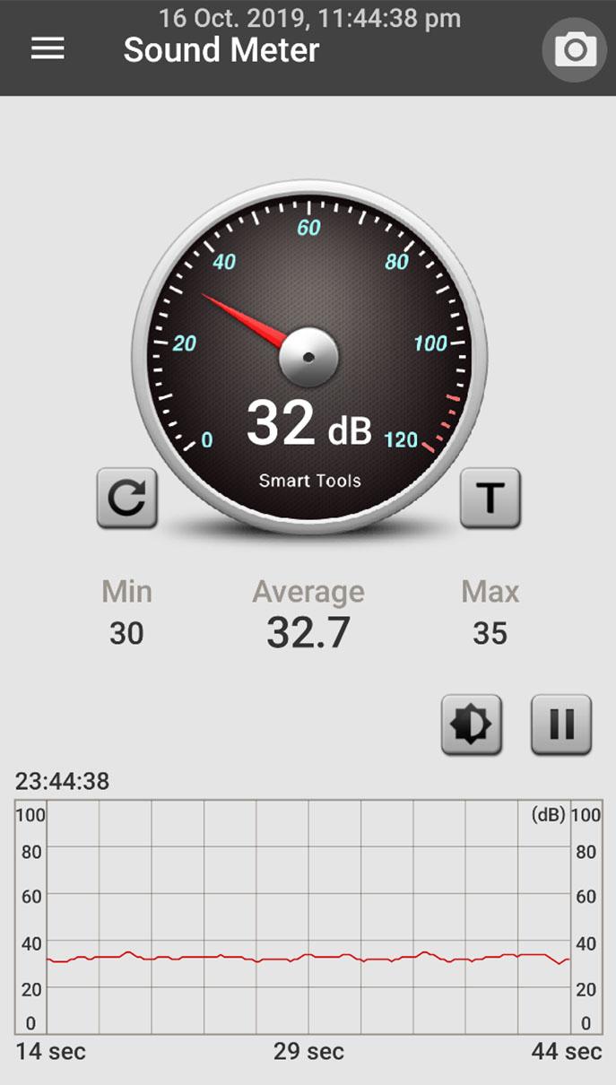BMC Luna iQ Auto CPAP Machine Noise Comparison