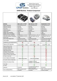 CPAP Machine Comparisons