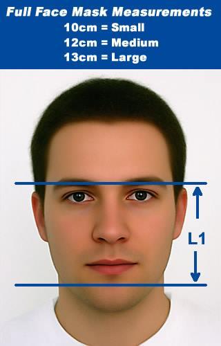 Full Face CPAP Mask Measurement